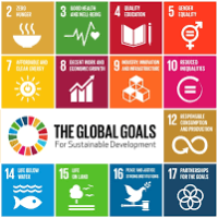 TAKE THE QUIZ: HOW MUCH DO YOU KNOW ABOUT THE SDGS?