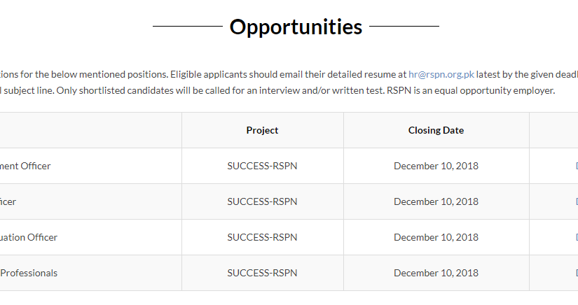 RSPN seeks qualified professionals for its SUCCESSprogramme