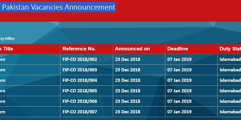 GIZ Pakistan announces paid internships 2019 forfemales